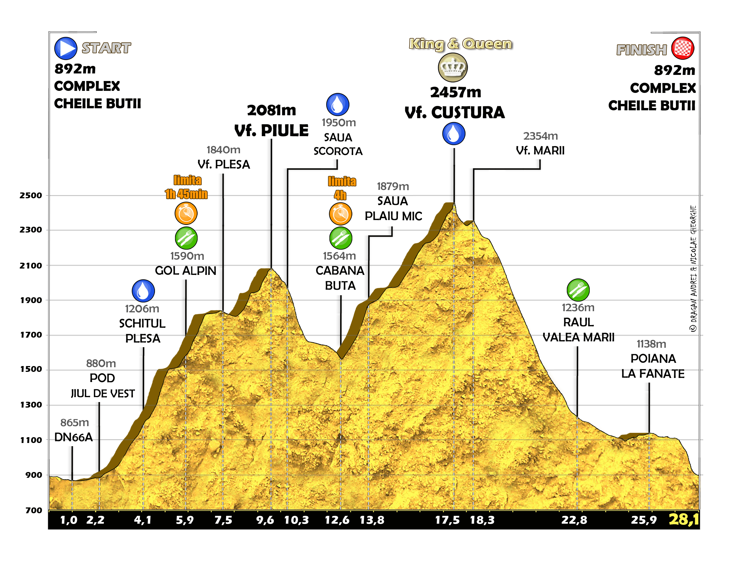 PROFIL MAP RETEZAT SKY RACE® (ORIGINAL) 2015